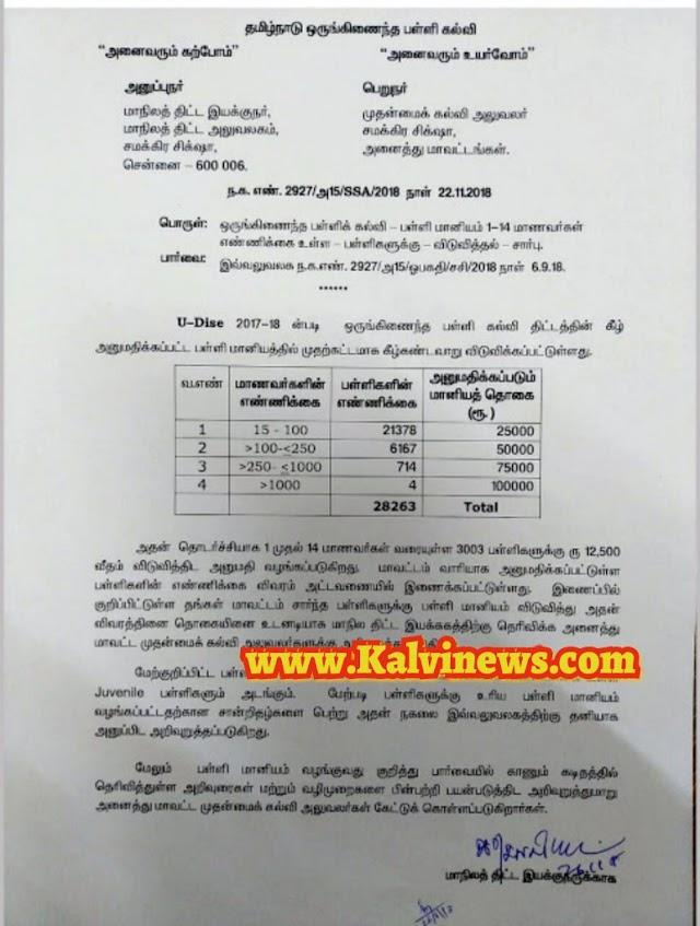 Flash News : SPD Proceedings - 15 மாணவர்களுக்கு குறைவான பள்ளிகளுக்கும் SG/MG - இயக்குனர் செயல்முறைகள்