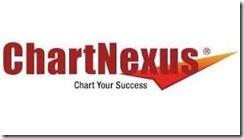 charnexus