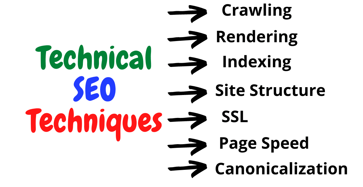 Technical SEO Techniques