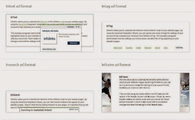 Infolinks review 2014 - Ad formats