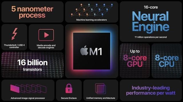 Microsoft hace que Office esté listo para Apple M1
