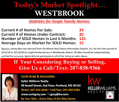 #Westbrook #Maine #RealEstate is moving! Want to know what your home is worth? Give us a call/text today...
