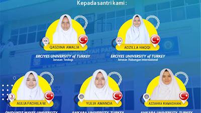 Lima Lulusan MA KMM Kauman Kuliah ke Turki