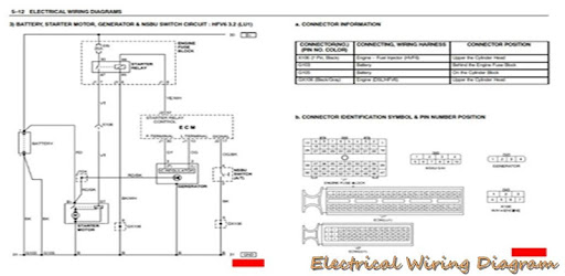 Full Electrical Wiring Diagram New - Apps on Google Play on