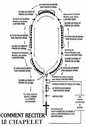 Le rosaire Le+chapelet