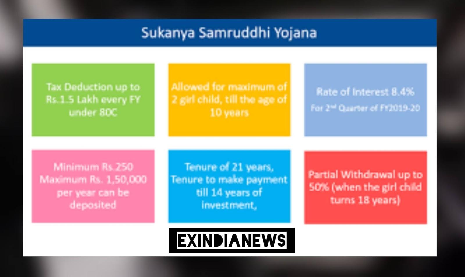 Sukanya Samruddhi Yojana - Exindianews