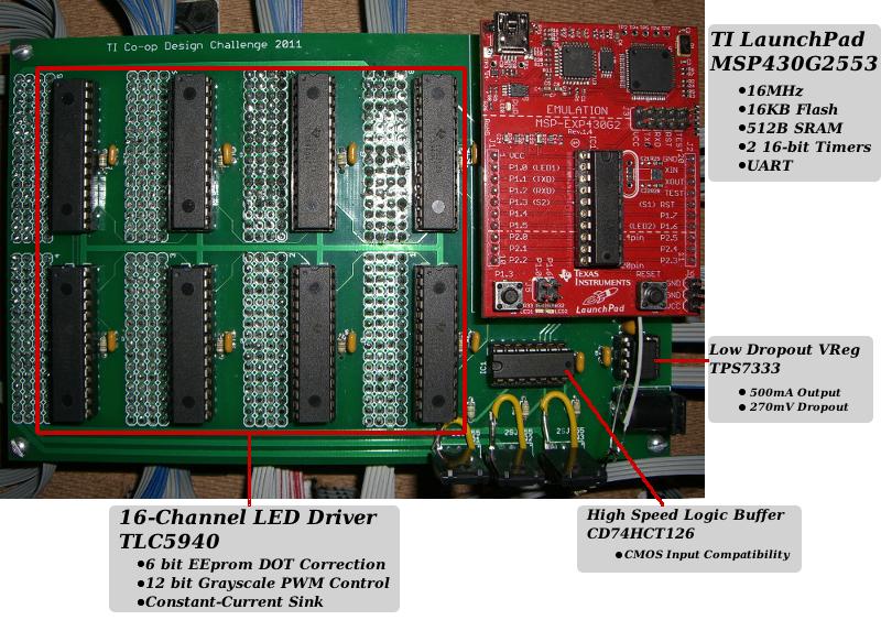 https://lh3.googleusercontent.com/-ycfrUQl8nhg/TjIMPts2JyI/AAAAAAAABPU/5UWlZkSU-cw/s800/labeled_driver_board.jpg