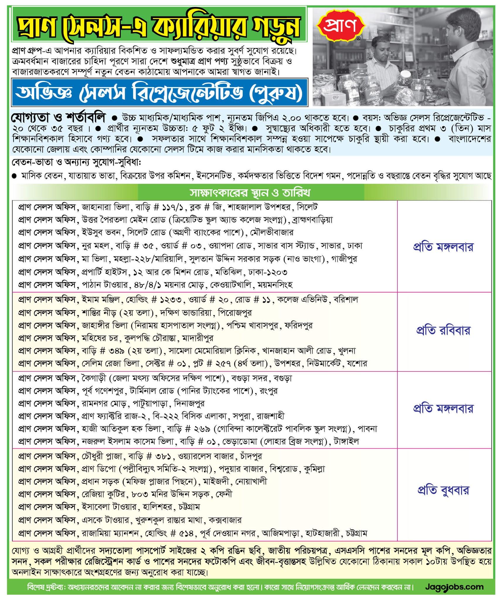 এইচএসসি পাসে প্রাণ-আরএফএল গ্রুপে চাকরির খবর ২০২১ - Job News in Pran-RFL Group near HSC 2021 -ভিবিন্ন কোম্পানির চাকরির খবর ২০২১-২০২২