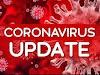 चंद्रपूर जिल्ह्यात मागील 24 तासात जिल्ह्यात कोरोनामुळे 6 मृत्यू, आज  212 नव्याने पॉझिटिव्ह ; 178  जणांना सुटी  #corona