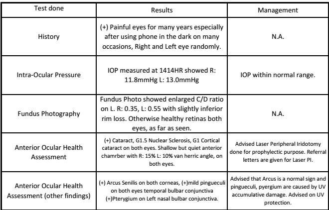 [Chu+Swee+Eng+eye+report%5B5%5D]