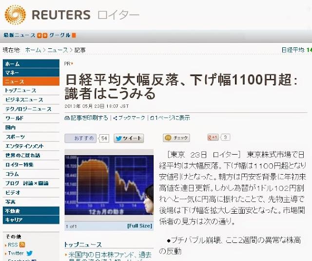 日経平均大幅反落、下げ幅1100円超:識者はこうみる | Reuters