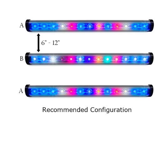 KIND LED Indoor Supplemental Grow Lights
