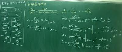 赫維賽德展式解部份分式的係數