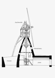 Moulin-cavier de La Montagne à Thouarcé, coupe