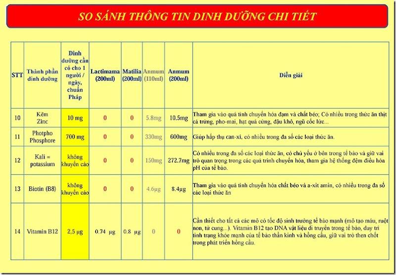 thong-tin-san-pham-lactimama-27