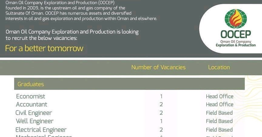 Oil and Gas Jobs: Career Opportunities at OOCEP (Oman Oil