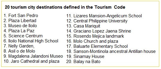 20 tourism destinations defined in Iloilo City Tourism Code