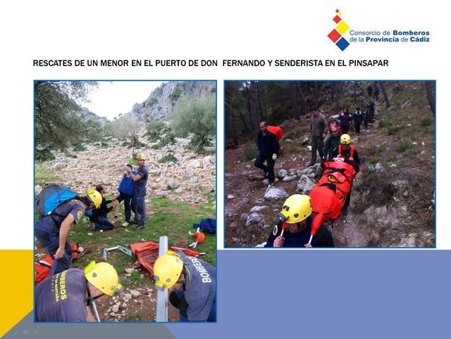 Grupo de Rescate en Montaña