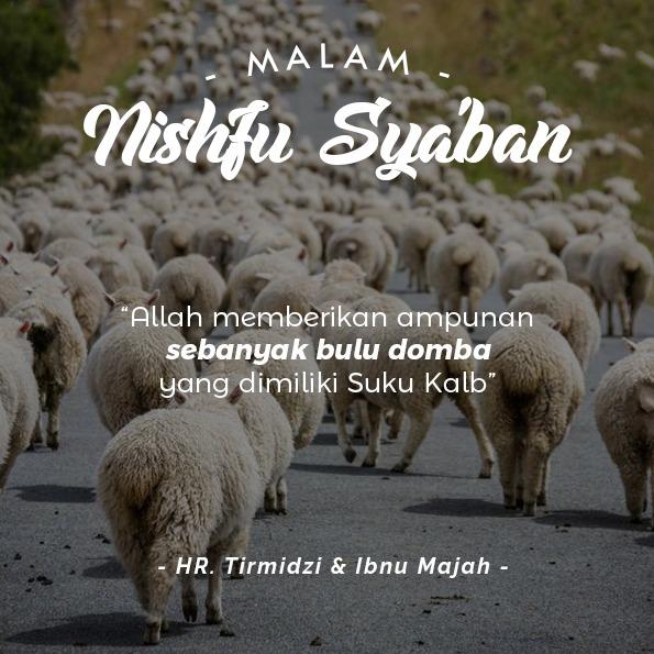 Bid'ah Amaliah Shalat Nisfu Sya'ban