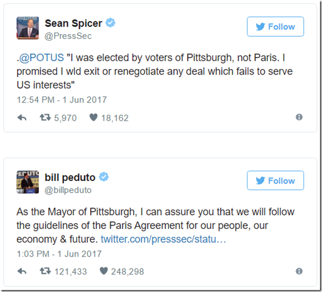 A tweet from Sean Spicer on 1 June 2017 quotes Trump: 'I was elected by voters of Pittsburgh, not Paris. I promised I wld exit or renegotiate any deal which fails to serve US interests'. The Mayor of Pittsburgh, Bill Peduto, responds: 'As the Mayor of Pittsburgh, I can assure you that we will follow the guidelines of the Paris Agreement for our people, our economy & future. Graphic: Curbed / Twitter