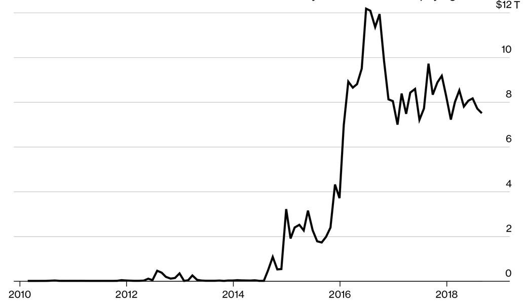 Bloomberg lehman fig6