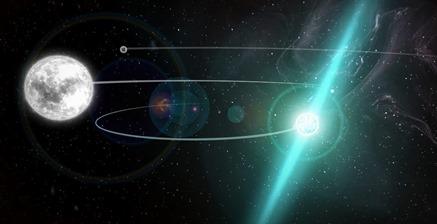 ilustração do sistema triplo PSR J0337 1715