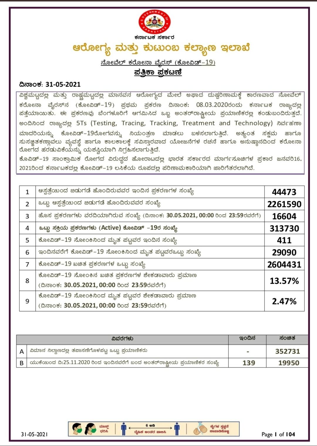 31-05-2021 Today kovid-19 health bulletin