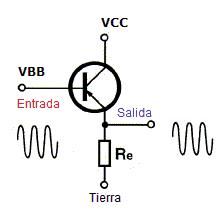 Transistor configurado en colector común