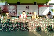 Data Terbaru Per 7 Juli  2020 , Kasus Corona di Kabupaten Karawang