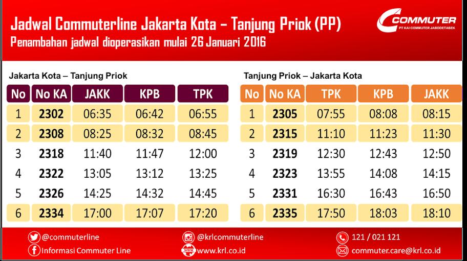 Jadwal KRL Commuter Line Tanjung Priuk-Jakarta Kota