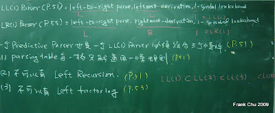 LL(1)和LR(1) Parser的定義