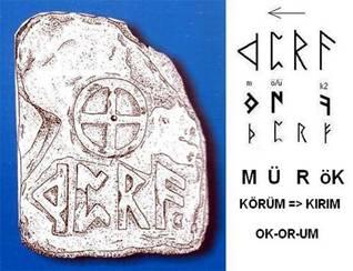 Turkish God Tengri, Gods And Goddesses 5