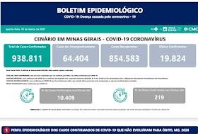 Informe Epidemiológico Coronavírus 10/3/2021