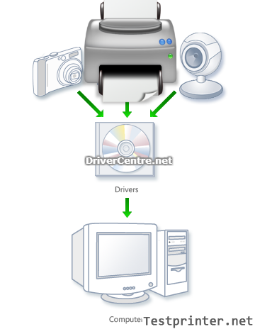 What is Epson XP-620  printer driver?