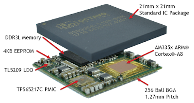 The PocketBeagle is powered by the OSD335x, which combines a processor die, memory and other components into a single package.