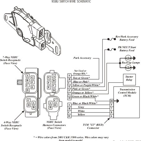 2009 Nissan Altima Qr25de Engine  partment Diagram moreover Reverse Light Switch 214760 likewise T10442003 Knock sensor furthermore Allison Transmission Neutral Safety Switch Location also Fuse Box For 2000 Chevy Venture. on 04 chevy silverado wiring diagram