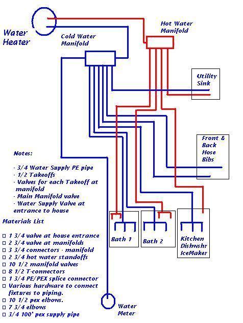 Plumbing Schematic Schematic Diagram