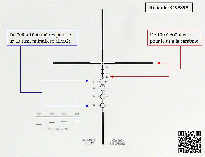 Elcan SpecterDR 1-4x - Page 2 RDSC01380QR