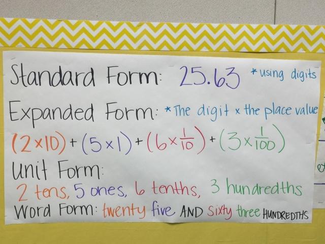 expanded form 5th grade anchor chart  Keep Calm and Teach 115th Grade: 115th Grade Math - Standard ...