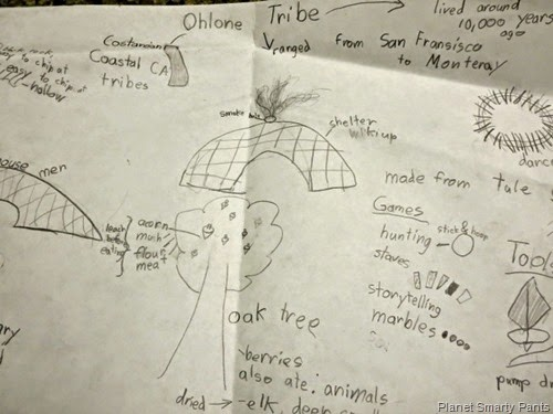 Ohlone Summary by Smarty (third grade)