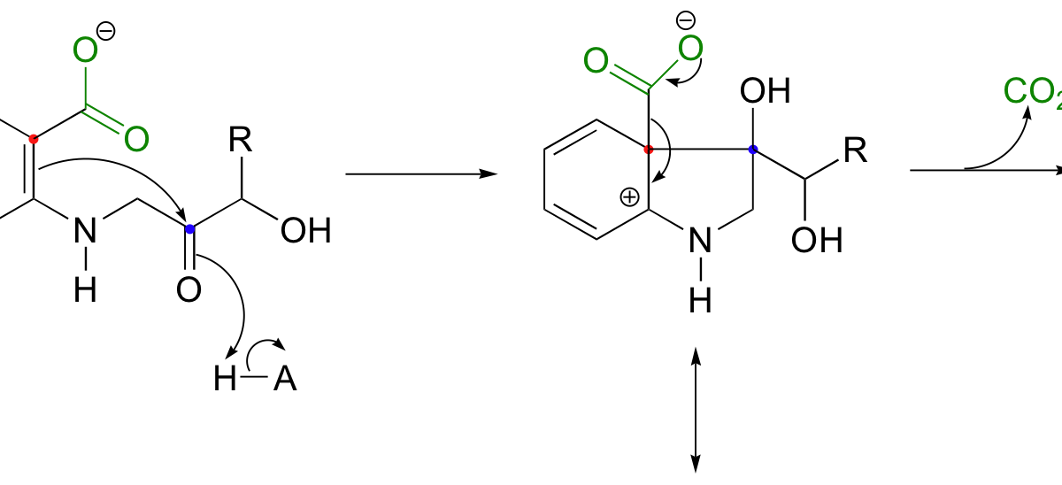 Organic Chemistry: Electrophilic Substitution