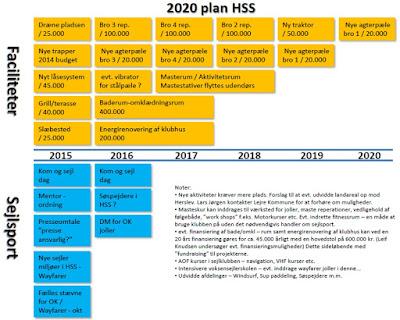 1. version af 2020 plan