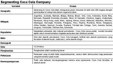 """strategi pengenalan produk baru coca cola Karena itu pesaingnya adalah juga coca cola,  pengenalan produk baru,  atau """"jiplakan"""" produk yang populer di dunia 4) strategi penggarap relung pasar."""
