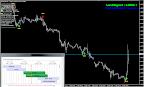 EUR/USD 30分足