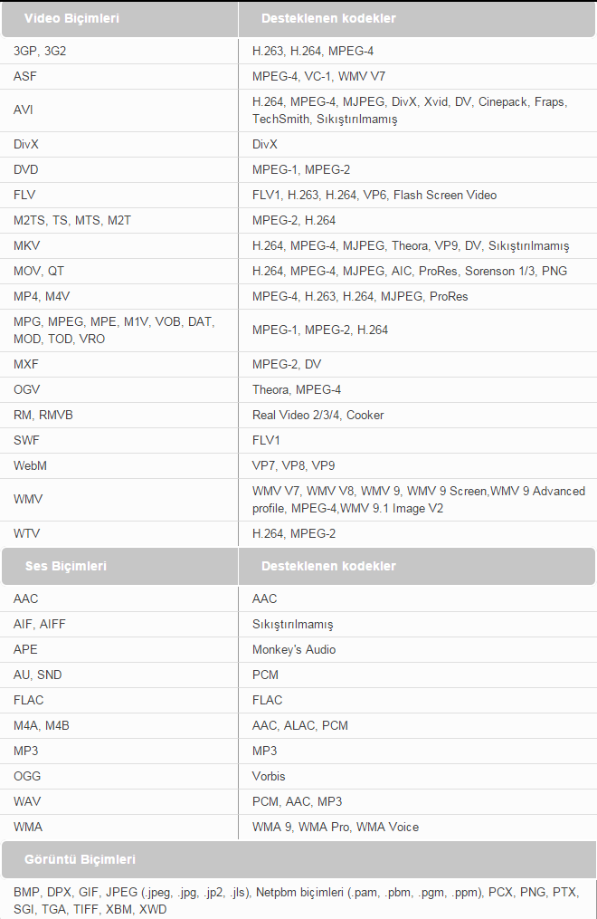 Movavi Video Converter 19.0.1 Premium Türkçe