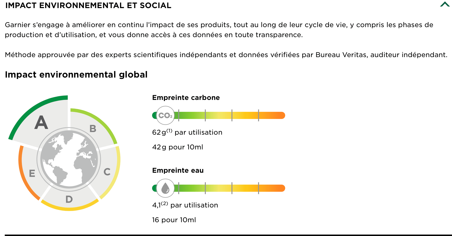 Garnier Ultra Doux Shampooing Solide Impact Environmental