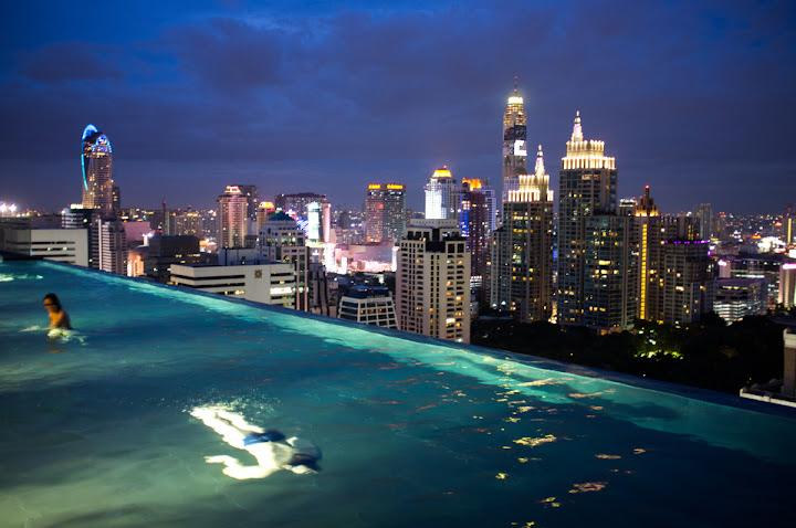 Hotel bangkok piscina azotea forocoches - Hotel bangkok piscina ...