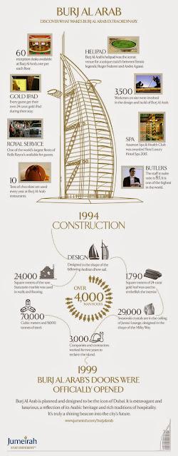 Infographix - burjalarab_infographic-%2Bfinal.jpg