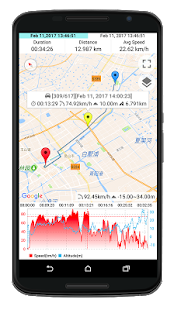 Speed View GPS- screenshot thumbnail