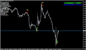 2011-08-02_0138  USD-JPY M15